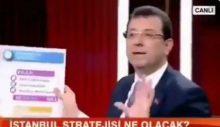 İlk boykot İmamoğlu'ndan! İmamoğlu, CNN Türk yayınını iptal etti