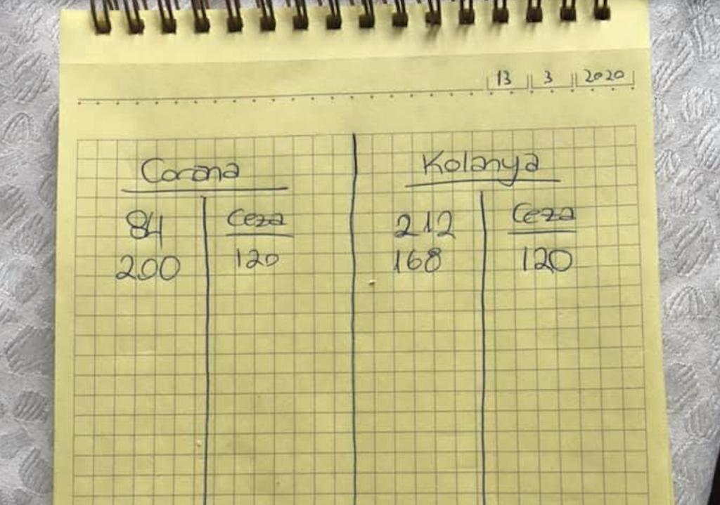 Gençlere ait eşli okey oyunu skor tabelası: Coronaya karşı Kolonya. İki imla hatası var ama onları bu seferliğine görmezden geliyoruz. Görsel kaynağı: Evrim Çataloğlu- Facebook paylaşımı.