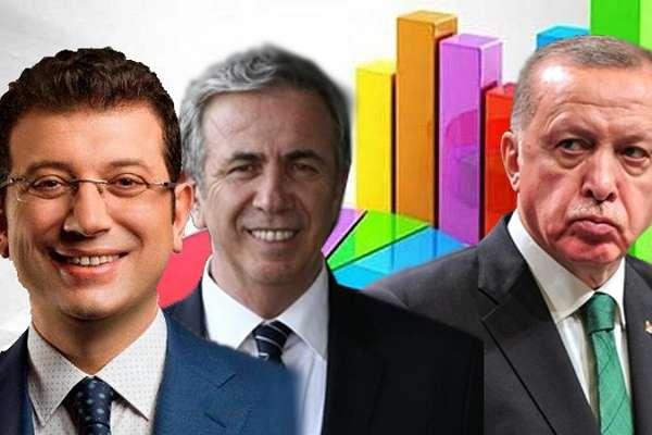 Artık sır değil: Erdoğan üç aday karşısında da kaybediyor
